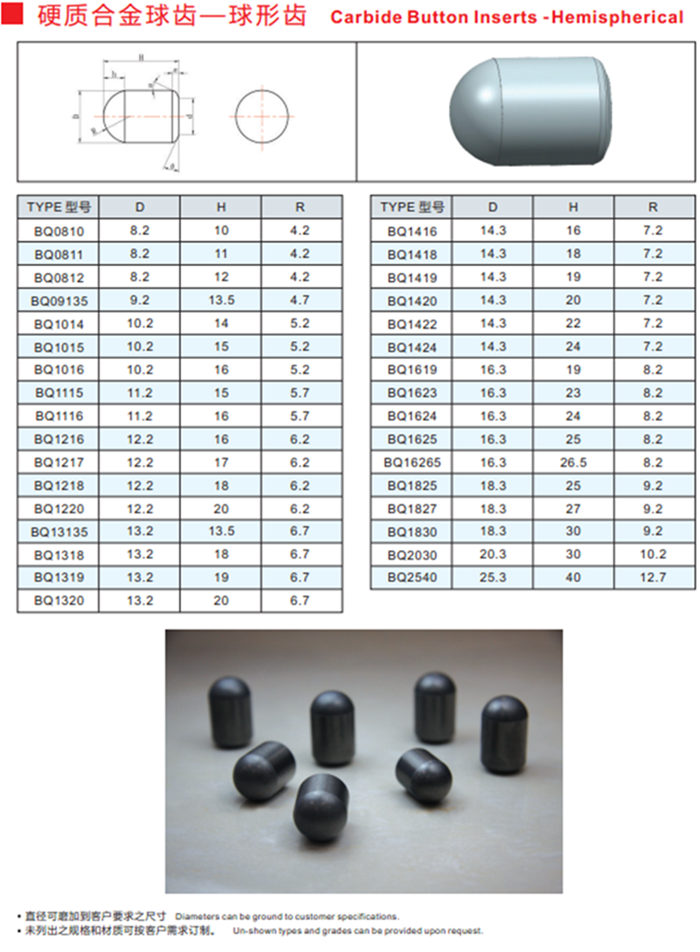 China high quality cemented tungsten carbide bullet teeth