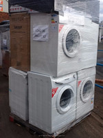Igenix Home Appliance Stock