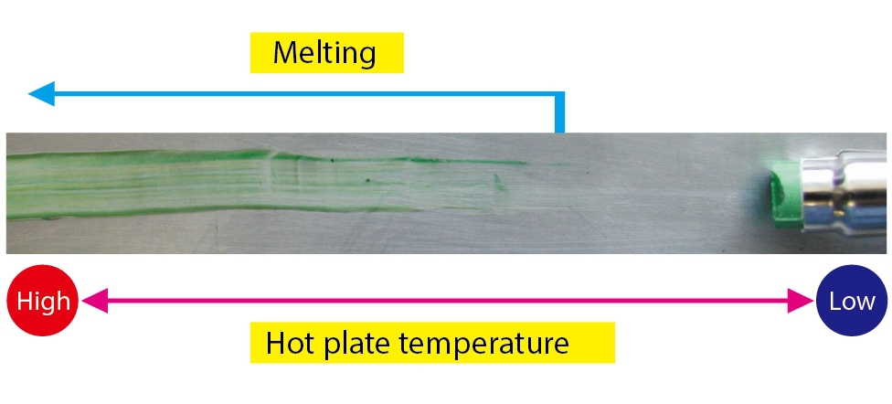 Thermo melt stick/THERMO CRAYON/From 40 to 1070 deg.C/Temperature indicating stick
