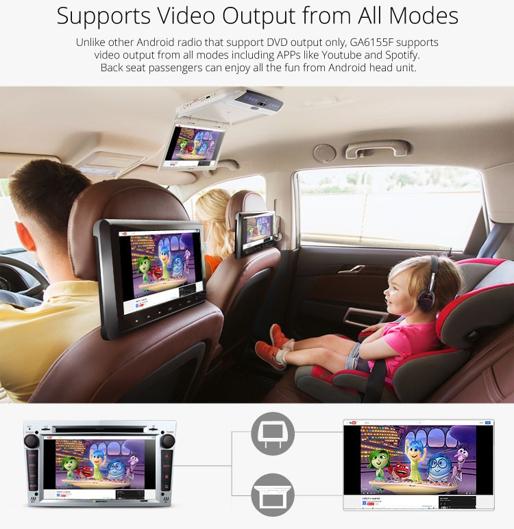 EONON GA6155F for Opel /Vauxhall /Holden Android 5.1.1 Lollipop 7 inch Multimedia Car DVD GPS with Mutual Control EasyConnection