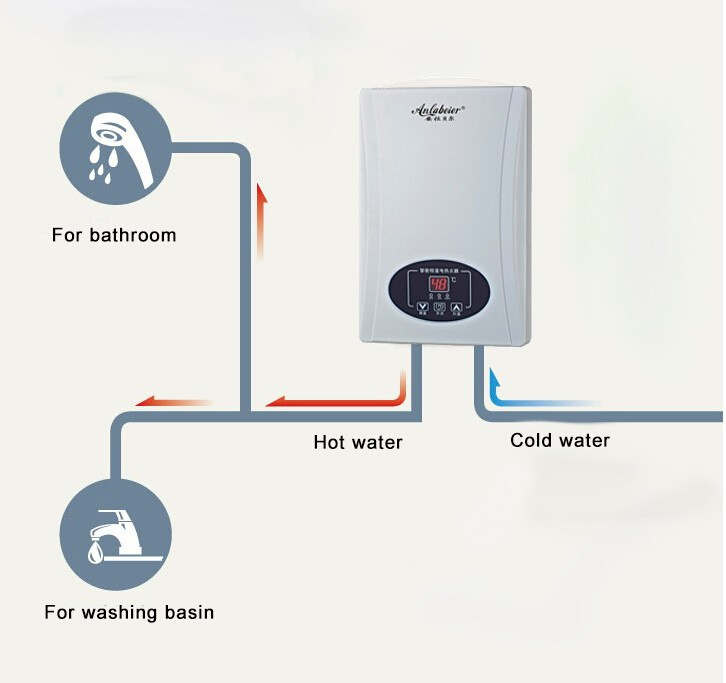 Multipoint Supply Water Button Panel Control Portable Bath Tub Electric Instant Water Heater