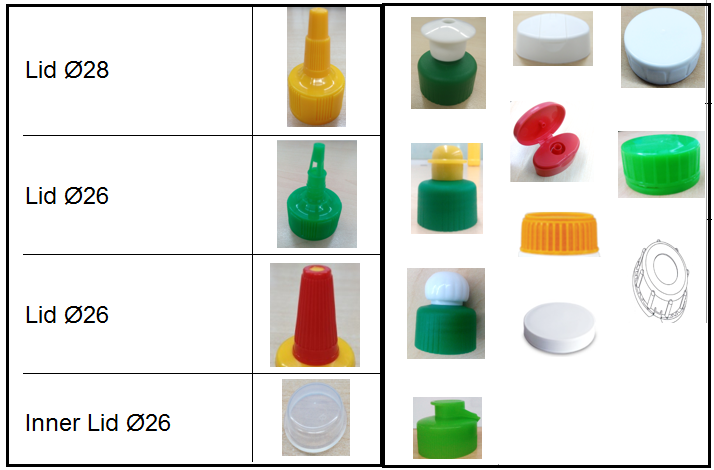 cap for pharma bottle, preform, Push Pull, Flip top 28mm cap for bottle-huynhthithanhthao@duytan.com