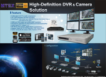 TOPSVIEW HD CCTV