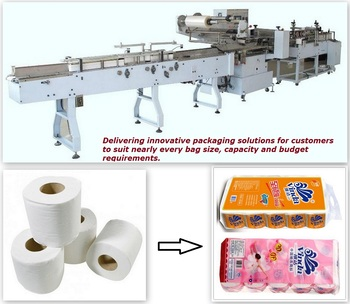 Automatic horizontal flow packaging machine for multi rolls toilet paper