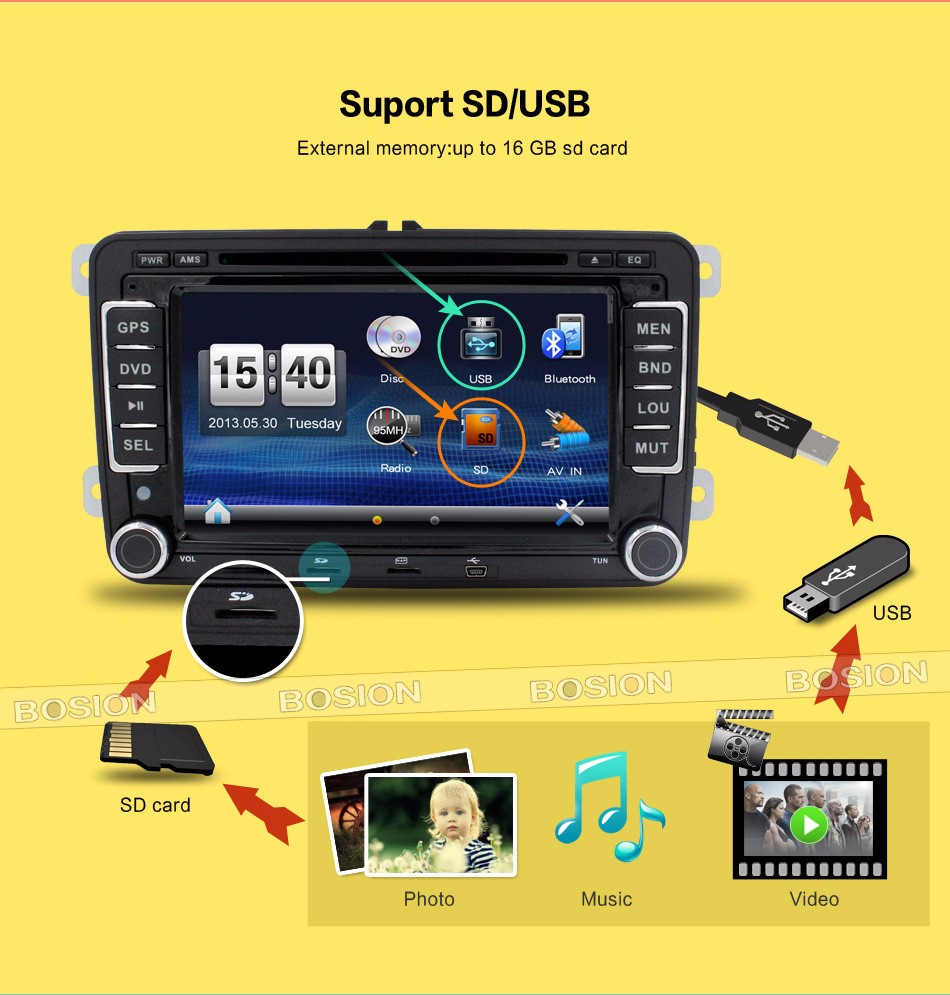 2 din 7 inch touch screen dashboard placement with GPS,Bluetooth, SWC for SKODA OCTAVIA II car DVD