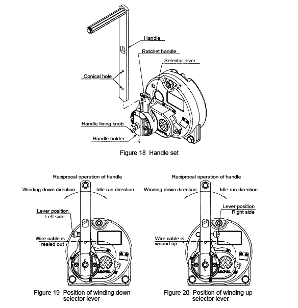 Easy to use ratchet type manual winch made of stainless steel,electric winch 220v also available