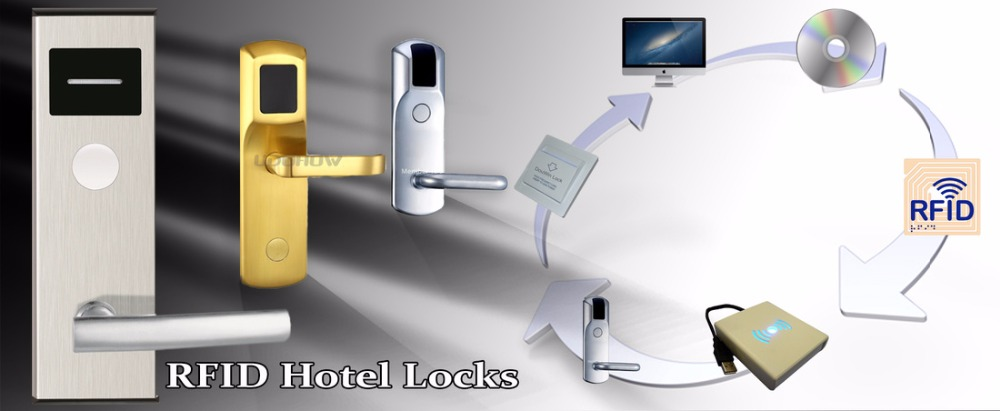 RFID Hotel Door Locks