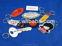 Key holder / Key Chain