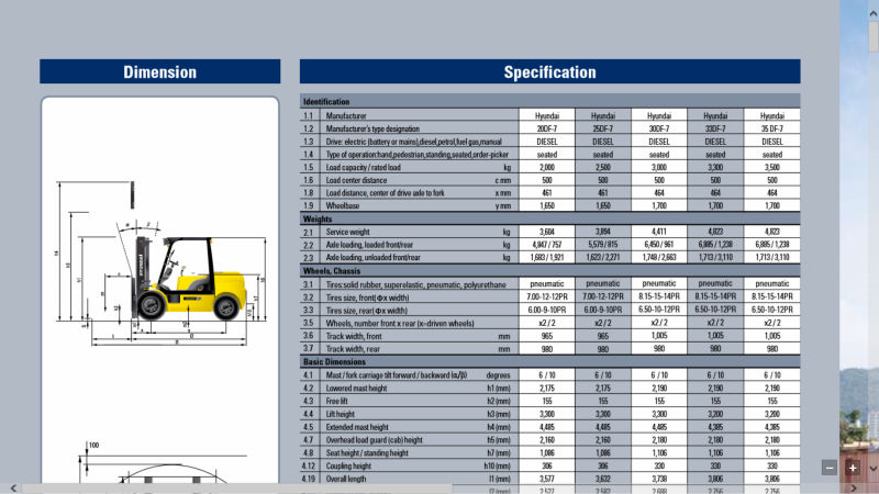 GWR Premier Nitrogen in Tire Inflation Systems are 1/2 the initial cost of generators and 10% the annual maintenance and operating cost. Profit margin is a true % and customers reduce yearly tire cost by fuel -5% and wear %.