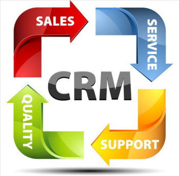 CRM Web Development Company