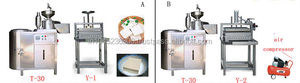 Food Machinery /Soy Milk Processing Equipment