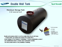 30,000L Steel FRP Double Wall Storage Tank