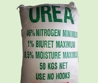 Nitrogen fertilizer classification urea 46% (Plant food) at good price