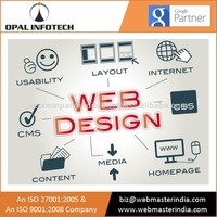 Custom Professional Web Site Design & Web Development Services at Affordable Cost