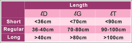 A6-006 Anti-Embolism Thigh High Compression Stocking