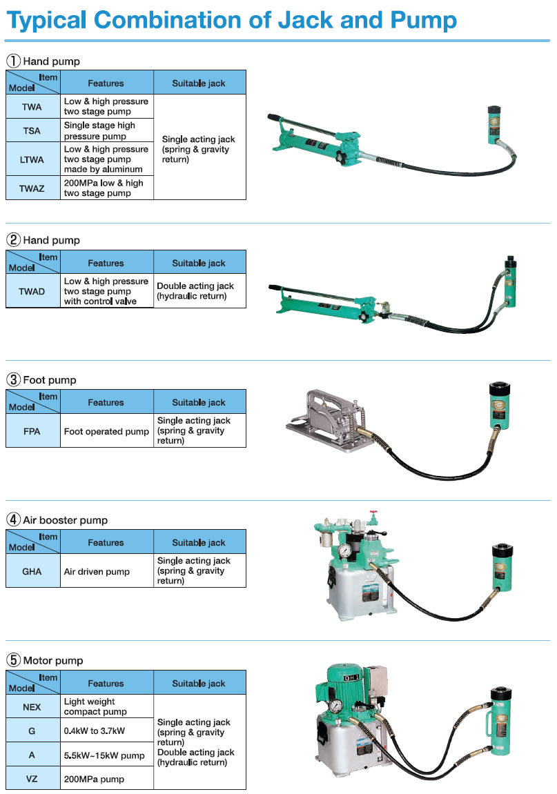 Japanese and Durable air booster pump and jack combinations with low & high pressure made in Japan
