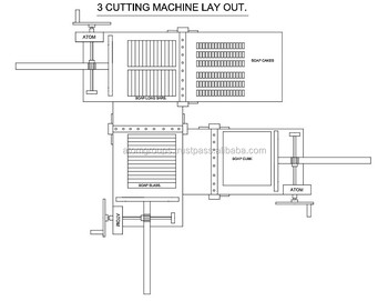 Machine For Soap Slabs into Bars and Cakes in Three Operation