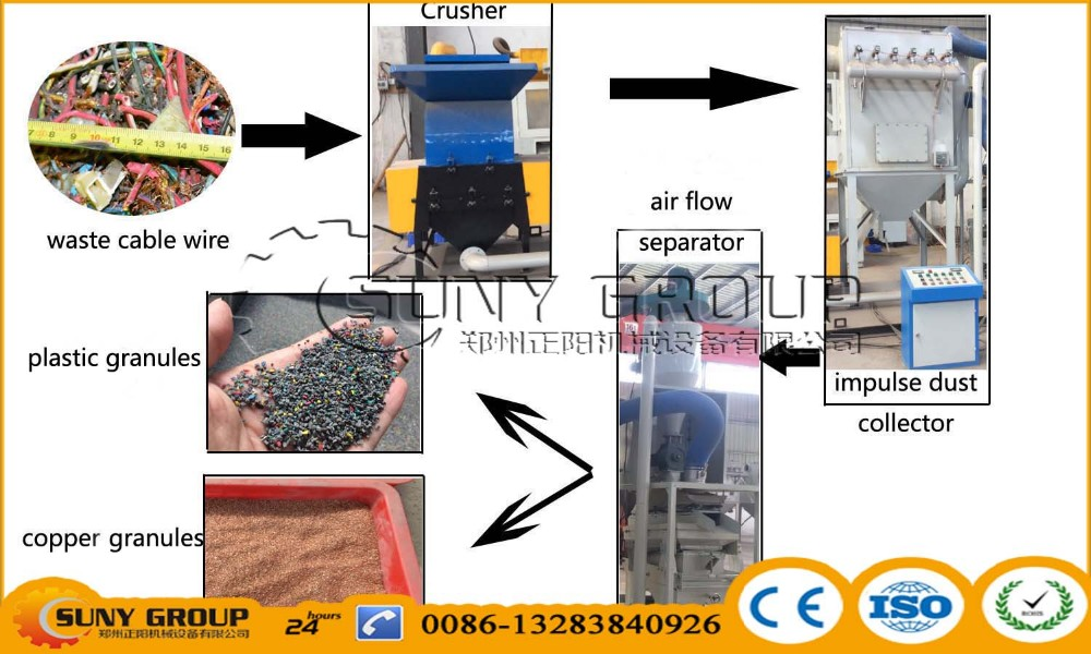 Cheap and Small Electric Cable Granulator
