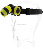 Intrinsically Safe LED Headlamp