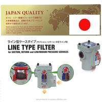 Easy to use and High quality dust filter TAIKO FILTER made in Japan