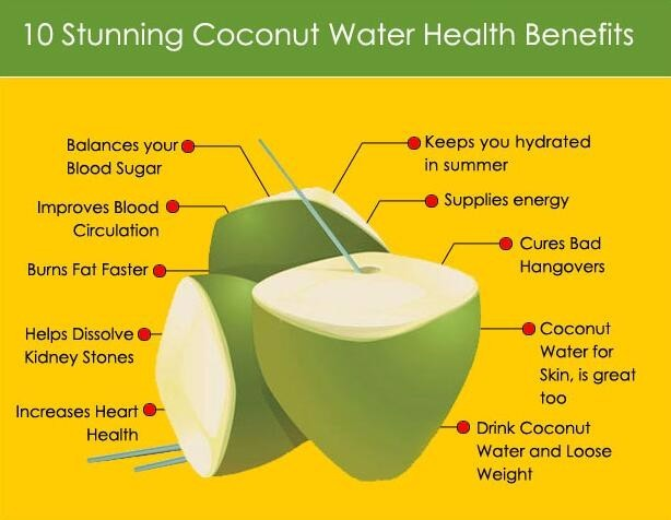 100% Natural coconut water from VietNam