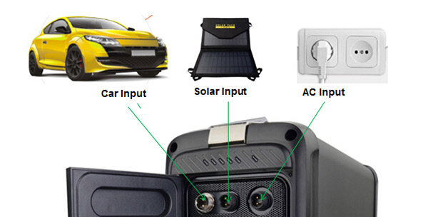 Portable Solar Energy Product Solar Electricity Generating System For Home