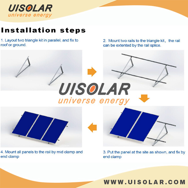 Solar power system, solar panel mounting for flat roof ,flexible ...