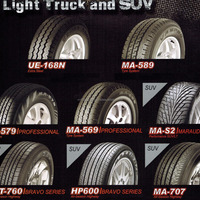 Best Quality Best Price Maxxis Tire