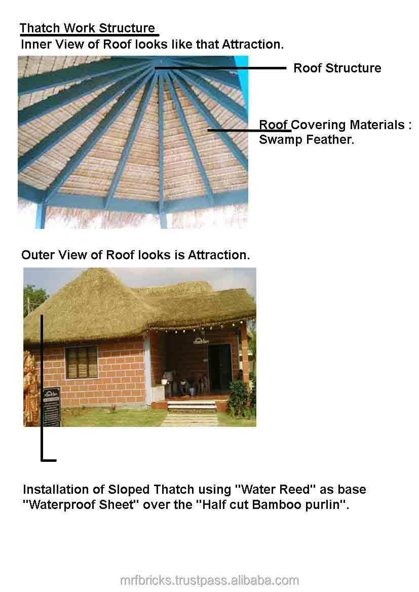 Synthetic Thatch In India Buy Synthetic Thatch In India