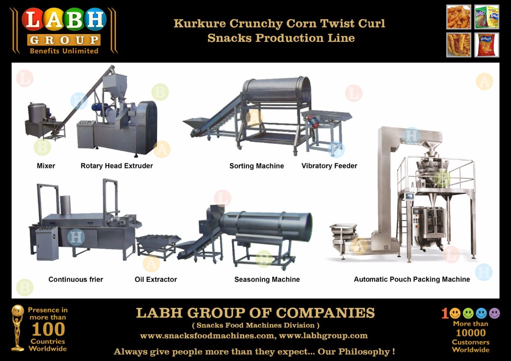 Kurkure Nik Naks Cheetos Extruder Snacks Fabrication Plant DM184
