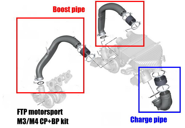 SGEAR FTP charge pipe kit S55 engine for bmw F80/ F82 M3/ M4 cold air intake, , cold air intake pipepipe system