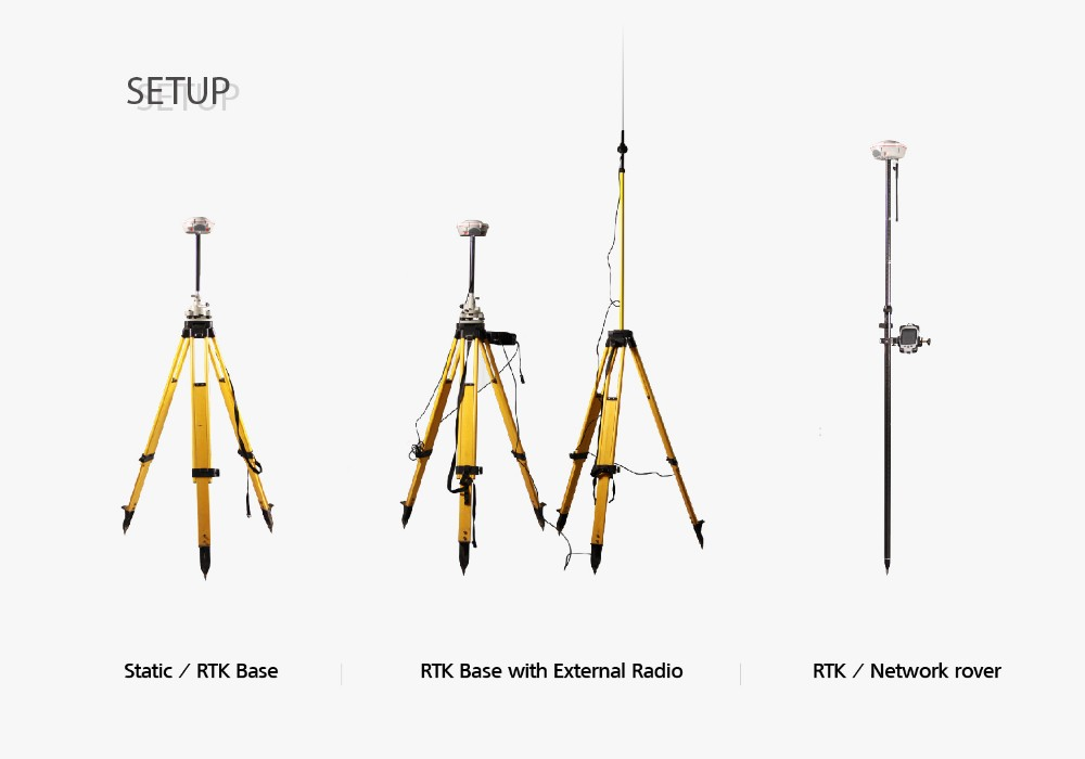 Powerful RTK Base and Rover ComNav T300 GNSS Receiver with E-RTK