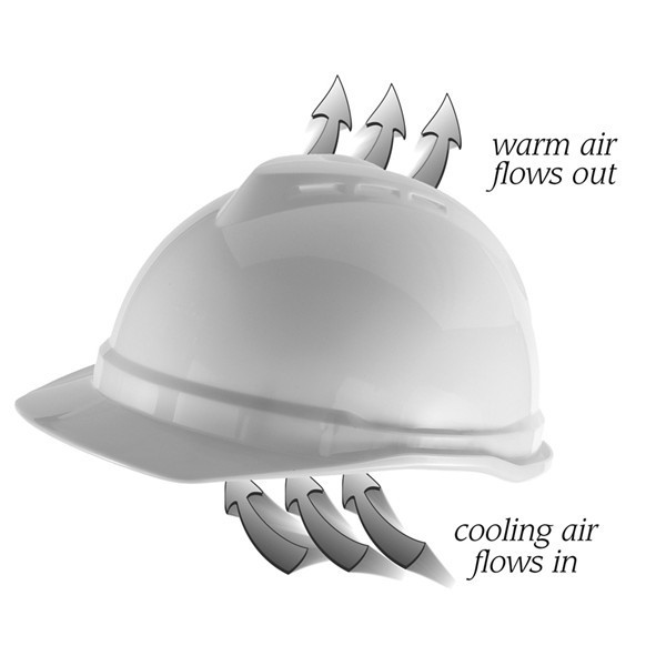 Safety 500 VENTED Helmet