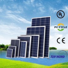Hot sell Mono and Poly 5W to 350W solar panel price with ISO,TUV,UL,CE&CSA
