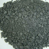 Petroleum coke,Metallurgical Coke,Foundry coke
