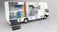 Best Price Best Quality Mobile Mammography Clinic
