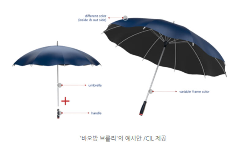 heat umbrella
