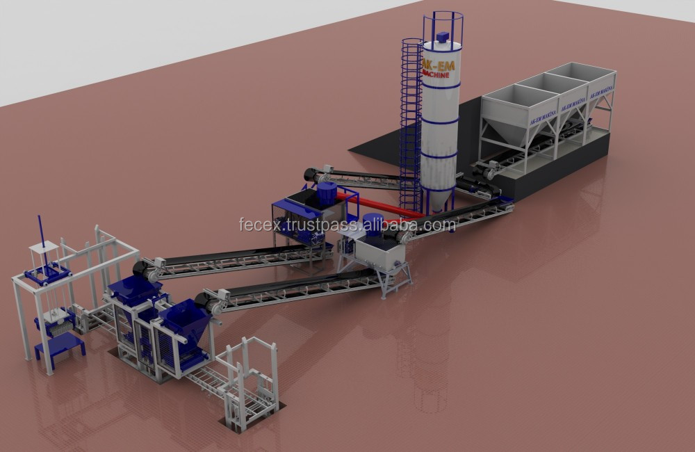 Full Automatic Concrete Block making Machines From TURKEY