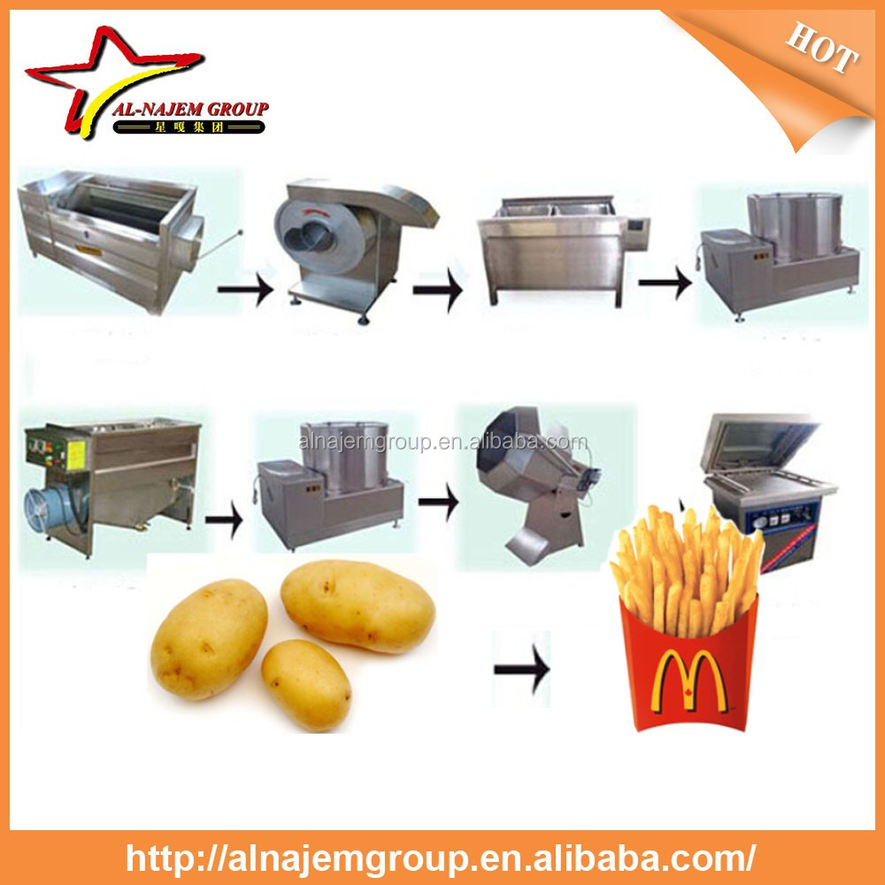 Good quality Automatic machines for making potato chips