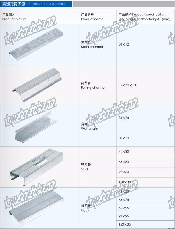 Australia ceiling system top cross rail for steel floor joists