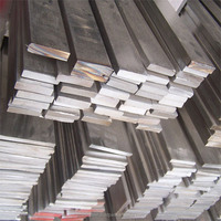Flat Bars Supplier