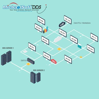 MichaelSoft DDS - Diskless Networking Solutions