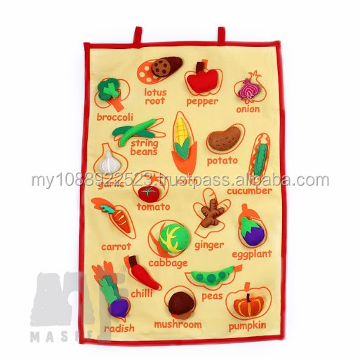 Wall Chart For Children Education | English Wall Chart | Teaching Wall Chart For Kids