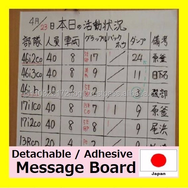 Adhesive message sheet for magnet board , transparent type also available