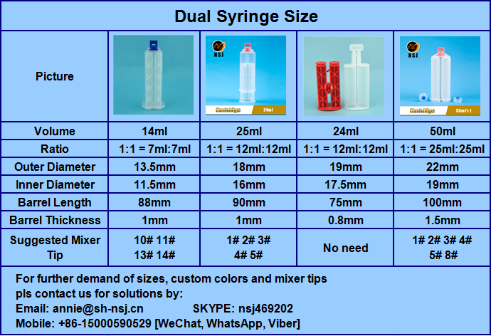 dental disposable syringes China