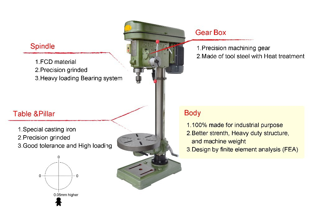 automated drilling machine