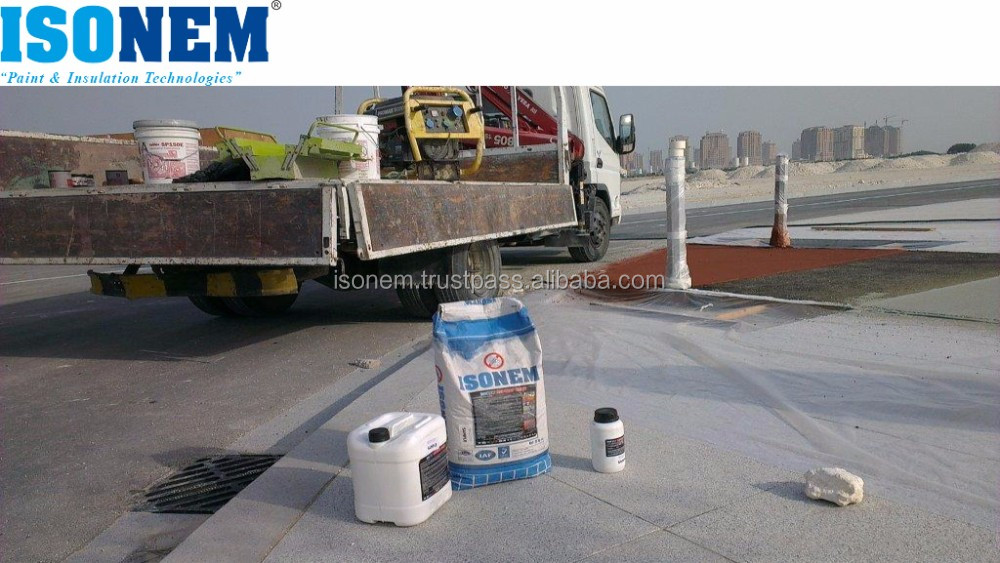 ISONEM ASPHALT ROAD PAINT DECORATIVE FLOOR PAINT FOR BYCLE, WALKWAYS, PARKS, GARDENS, GARRAGES, WAREHOUSES