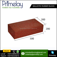 Ballistic/ Shooting Rubber Block