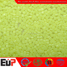 Europlast ANTISTATIC AGENT AST 04 competitive price/ Anti-Static Agents