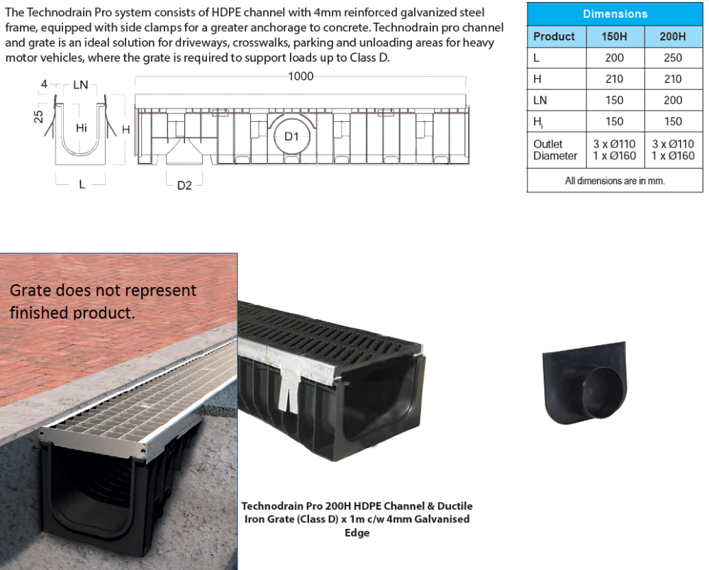200mm x 1000mm Channel + Class D Ductile Iron Grate